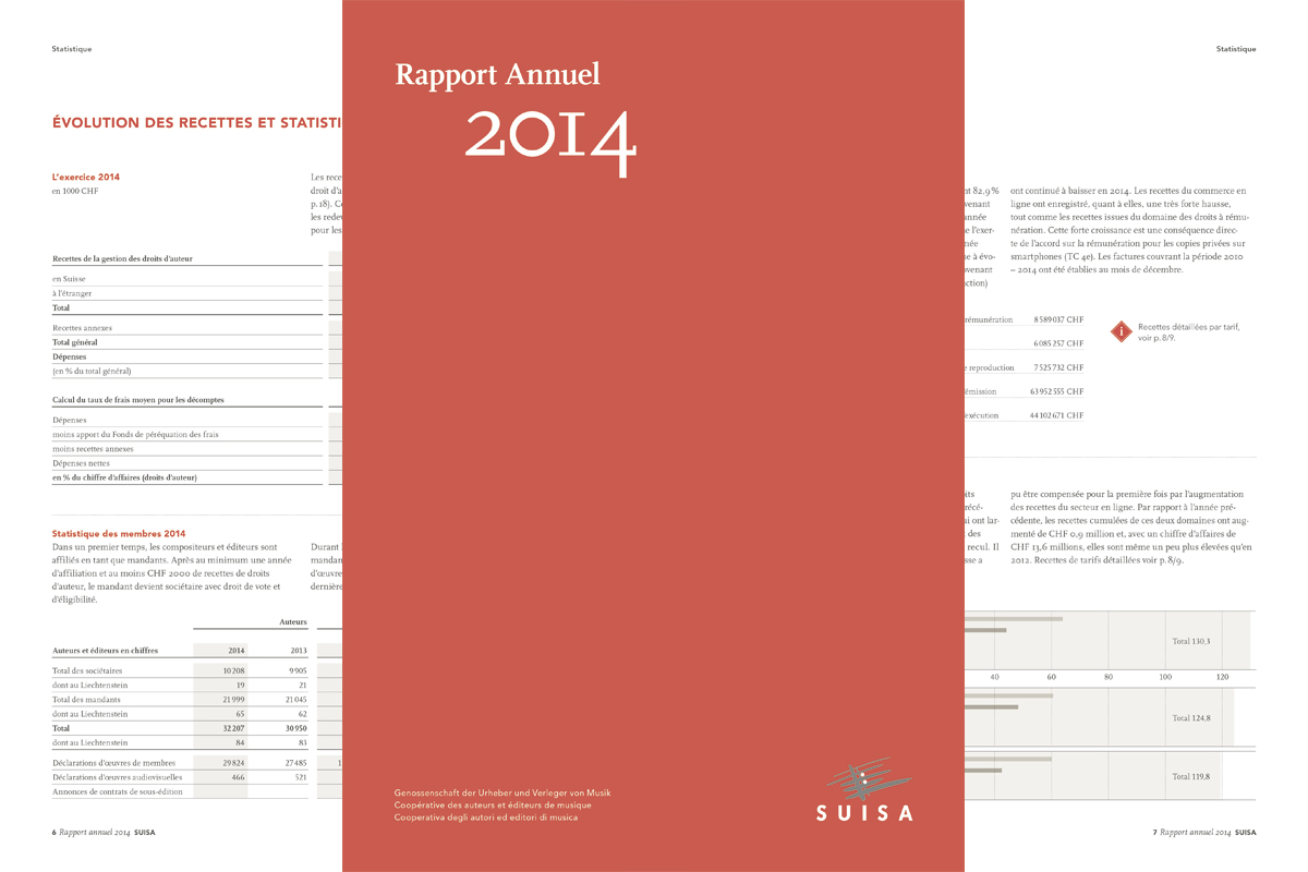 SUISA-Rapport-annuel-2014